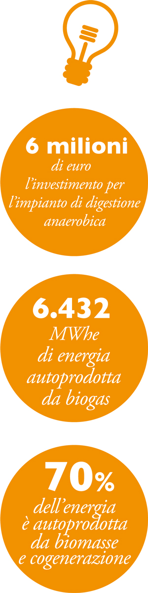 energia_emissioni